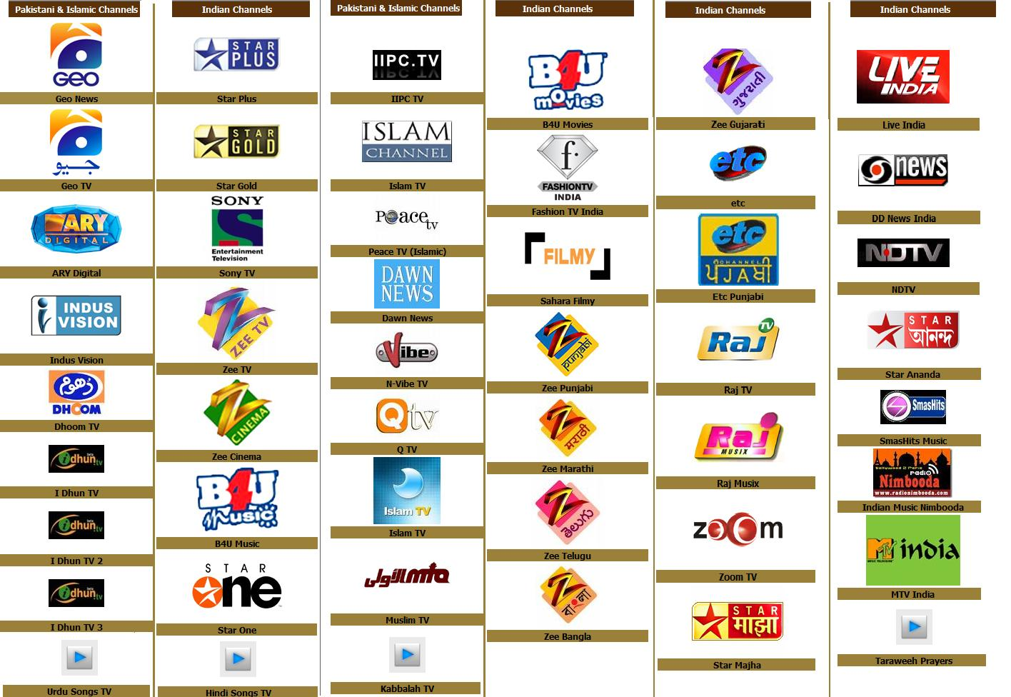 Live tv channel wiki 2014